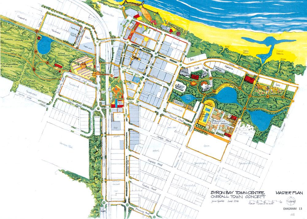BYRON BAY TOWN CENTRE MASTER PLAN Diagram13b