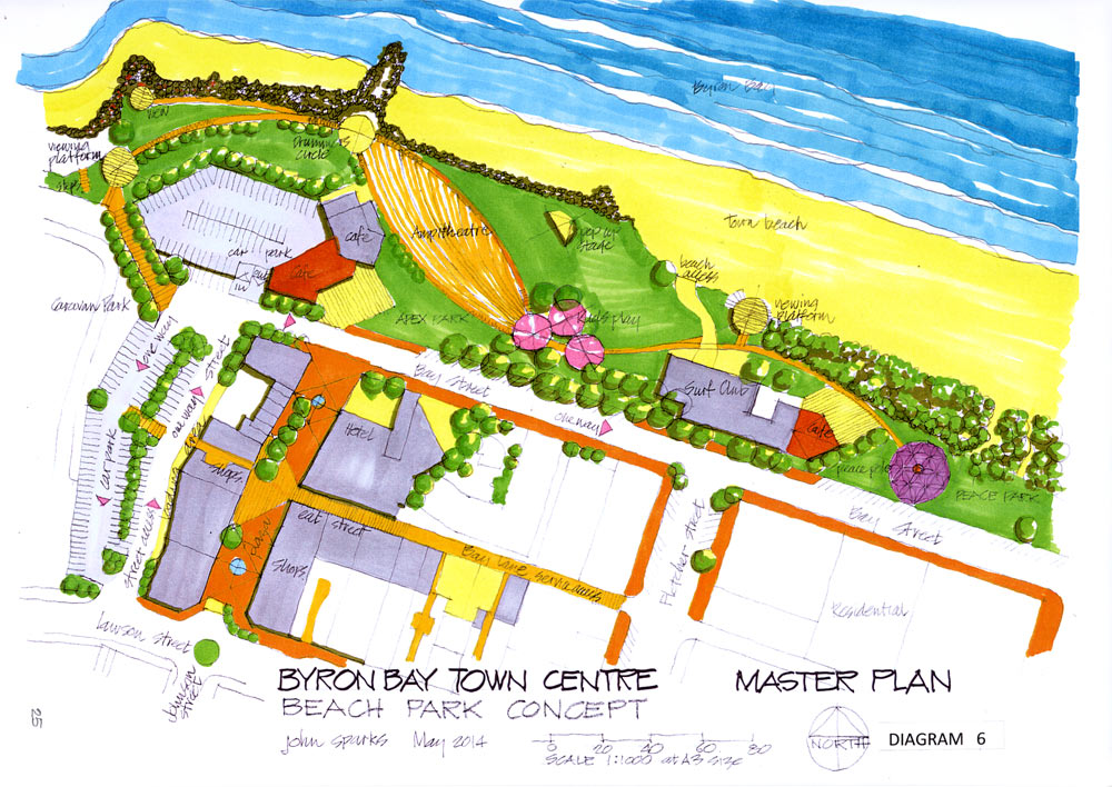 BYRON BAY TOWN CENTRE MASTER PLAN diagram6